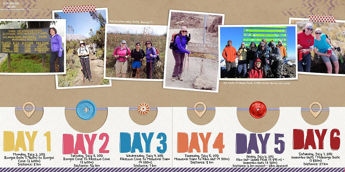 Hello Story Week 1 Kilimanjaro Timeline Heathers Adventures In